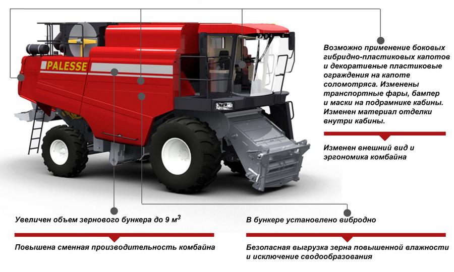 КЗС-1218А1 ПАЛЕССЕ GS12A1